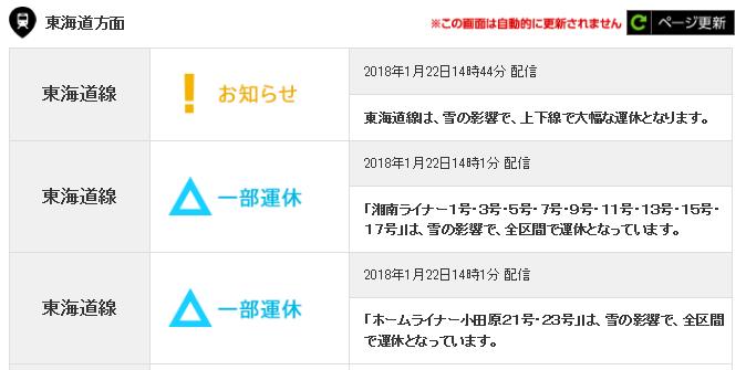 東海道本線(1/22)雪の影響で電車遅延や運休!再開はいつ?